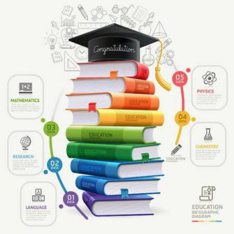 Postgraduate Diploma in Business Administration and MBA Focused Programs | About MBA | International MBA | NUCB Business School - Japan